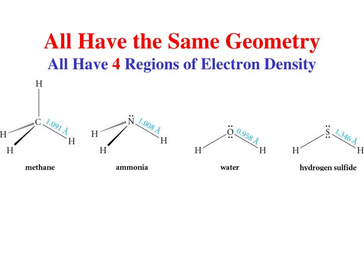 All Have the Same Geometry