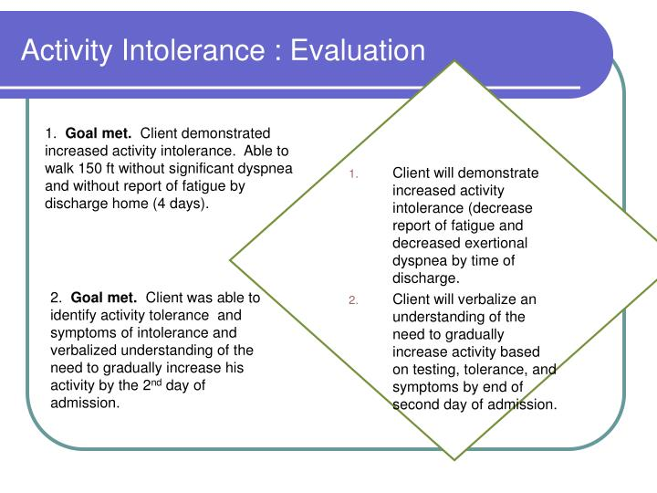 Activity Intolerance : Evaluation