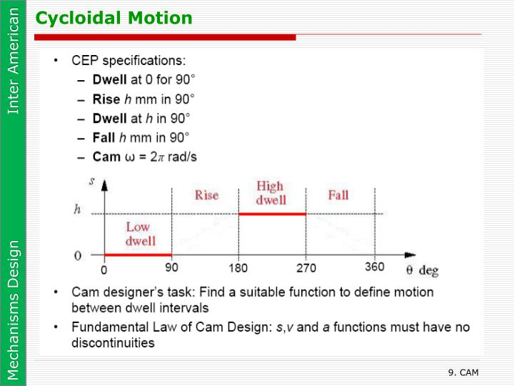 Cycloidal Motion