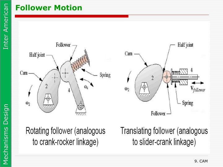 Follower Motion