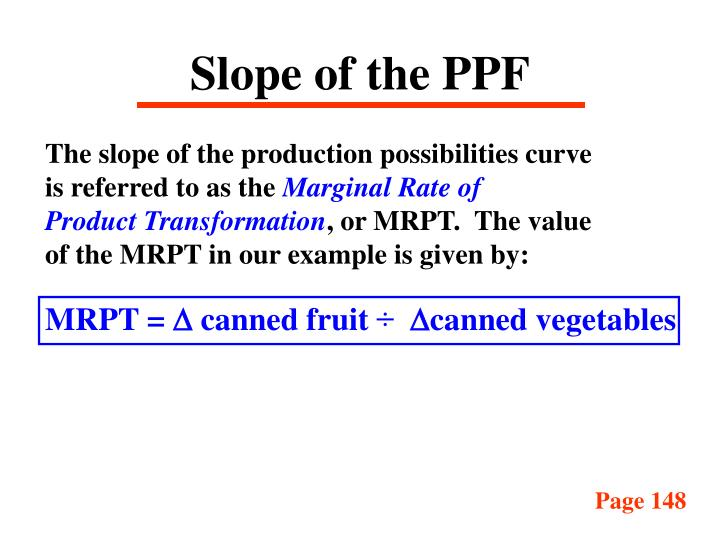 Slope of the PPF