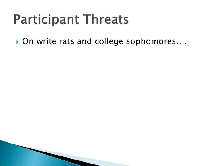 Participant Threats