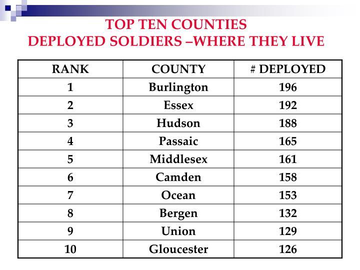 TOP TEN COUNTIES