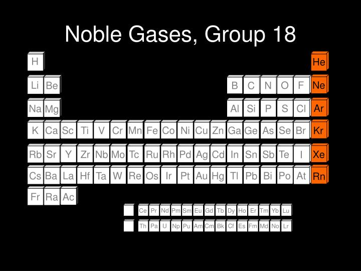 Noble Gases, Group 18