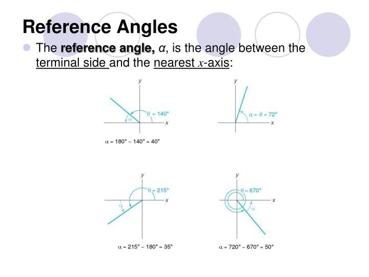 Reference Angles