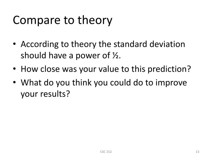 Compare to theory