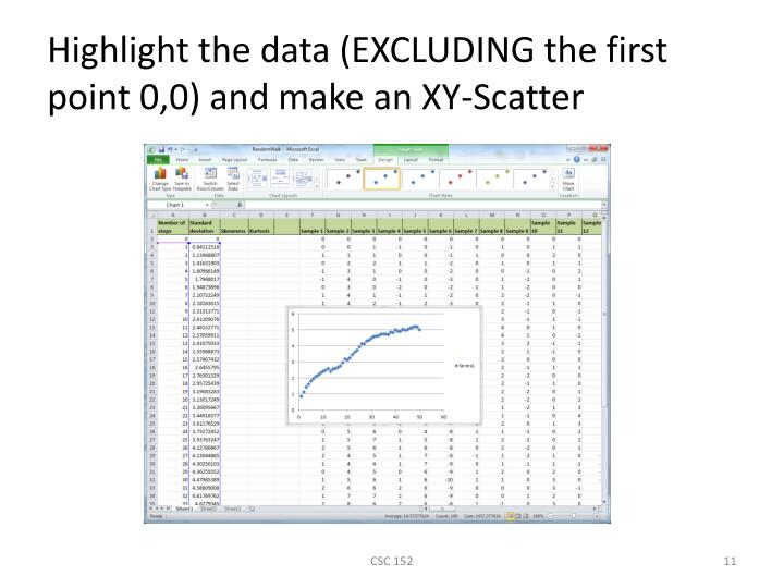 Highlight the data (EXCLUDING the first point 0,0) and make an XY-Scatter