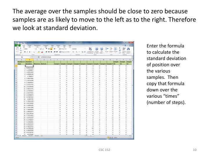 The average over the samples should be close to zero because samples are as likely to move to the left as to the right. Therefore we look at standard deviation.