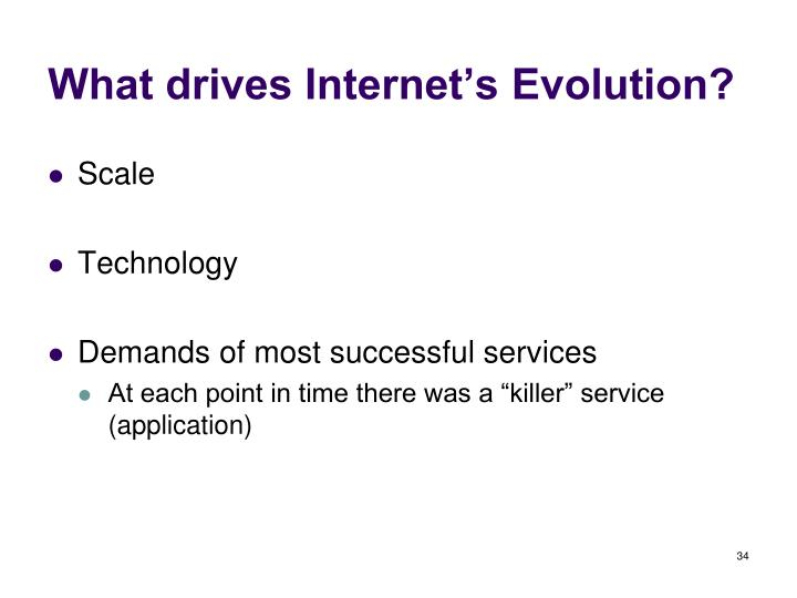 What drives Internet's Evolution?