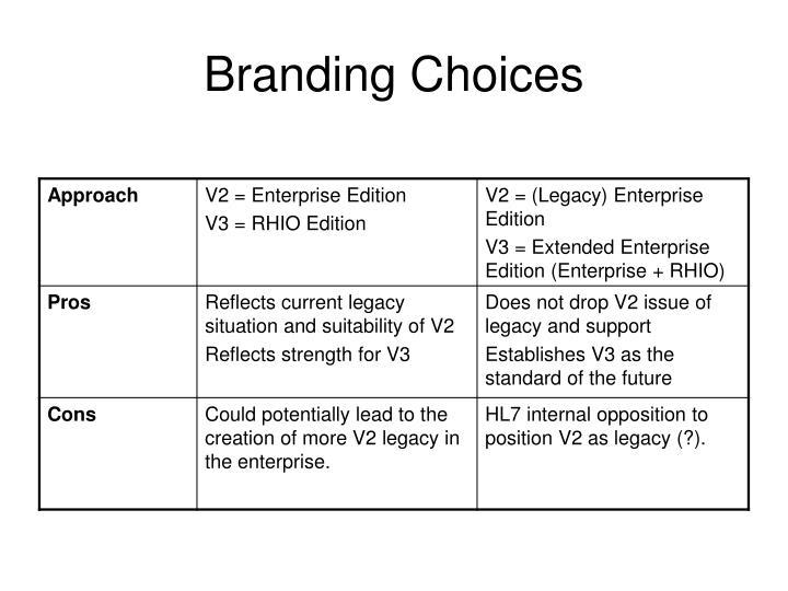 Branding Choices