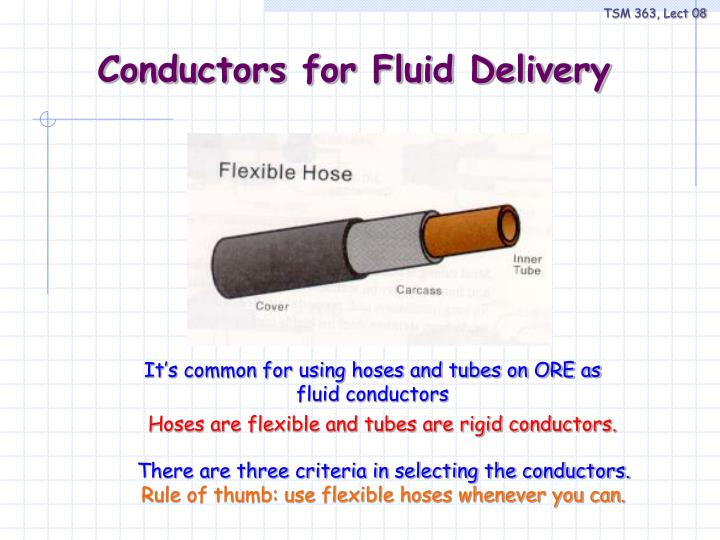 Conductors for fluid delivery