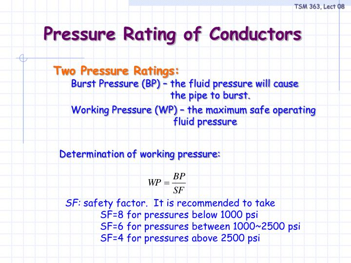 Determination of working pressure: