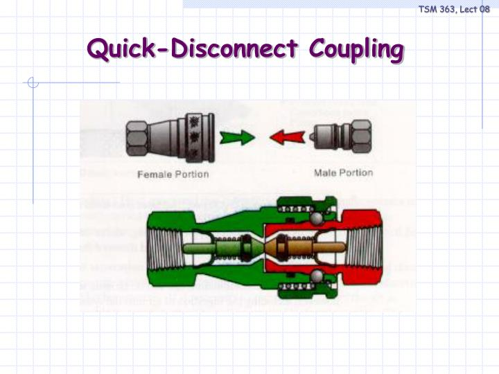 Quick-Disconnect Coupling