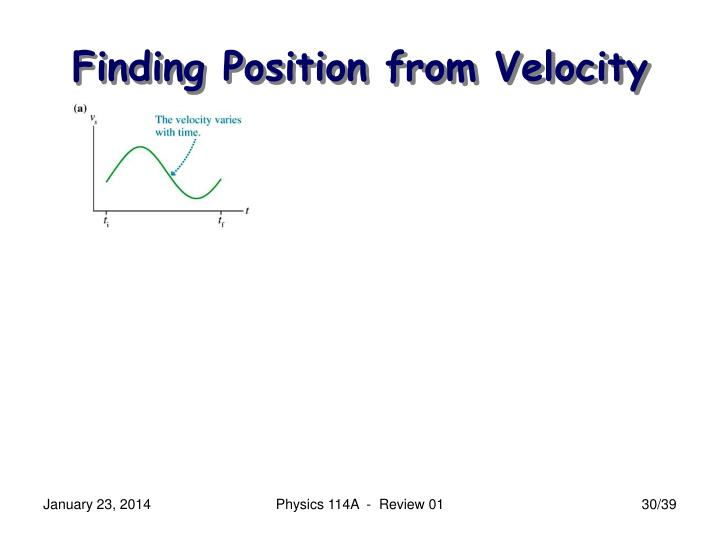 Finding Position from Velocity