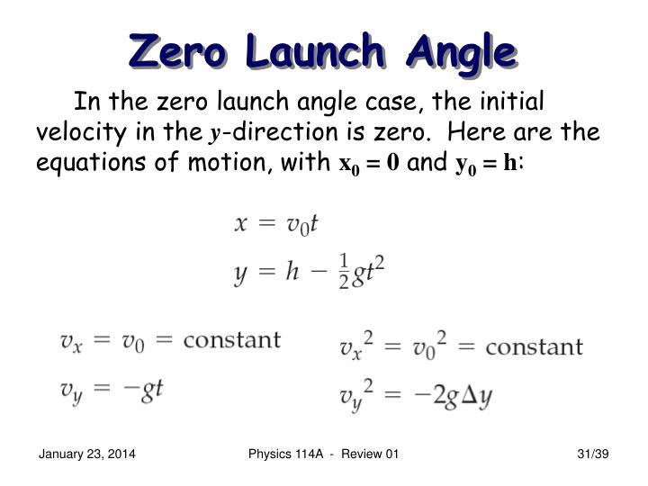 Zero Launch Angle