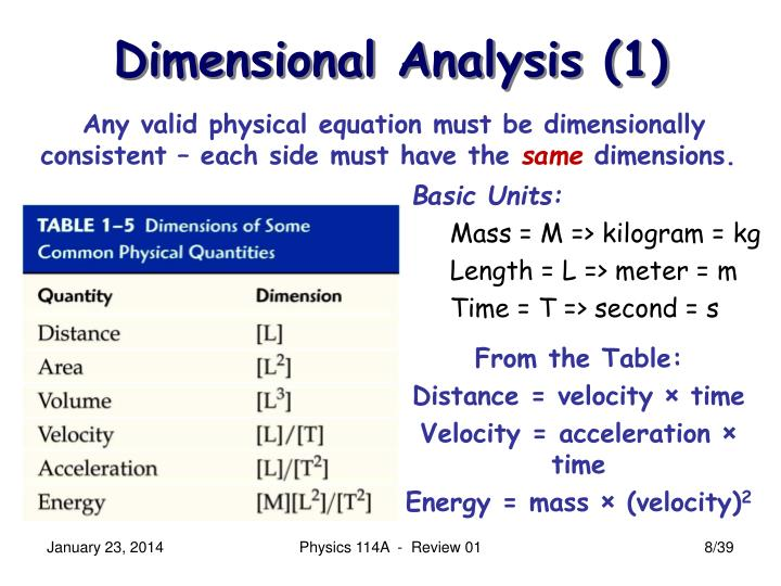 Dimensional Analysis (1)