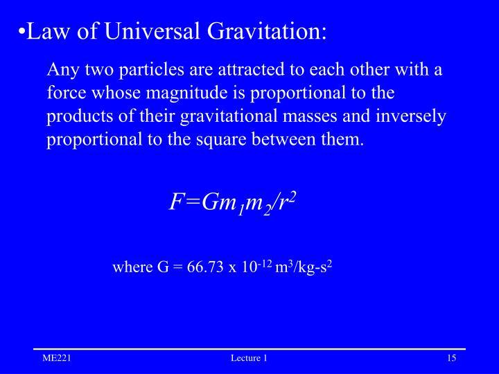 Law of Universal Gravitation: