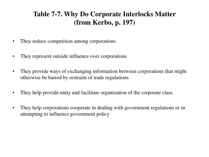 Table 7-7. Why Do Corporate Interlocks Matter
