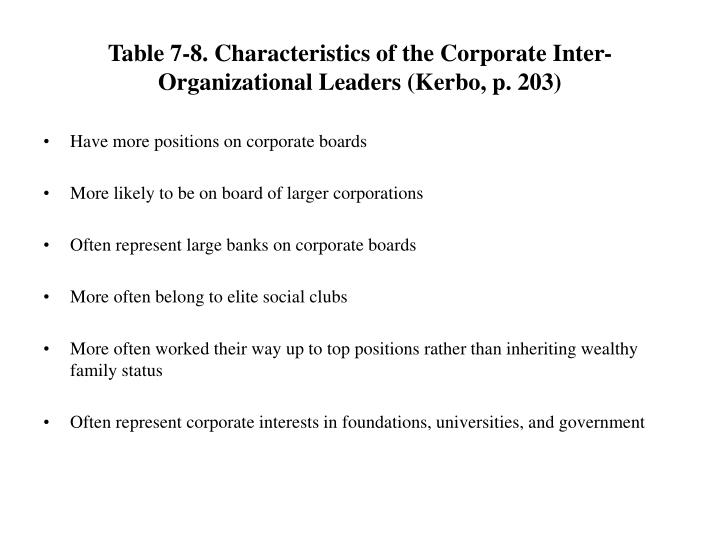 Table 7-8. Characteristics of the Corporate Inter-Organizational Leaders (Kerbo, p. 203)
