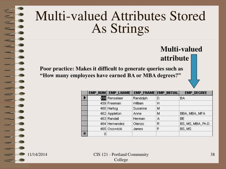 Multi-valued Attributes Stored As Strings