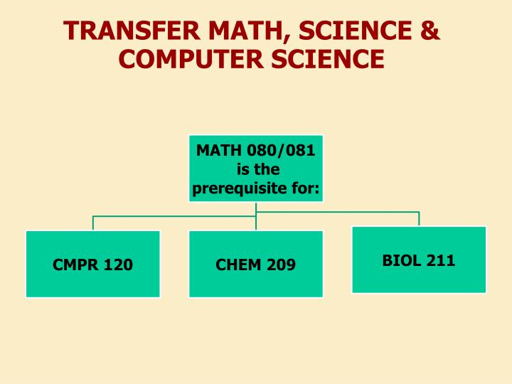 TRANSFER MATH, SCIENCE & COMPUTER SCIENCE