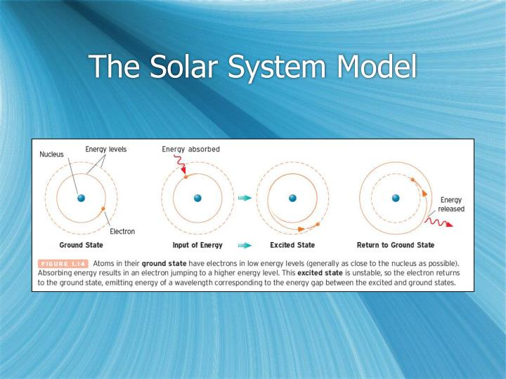 The Solar System Model