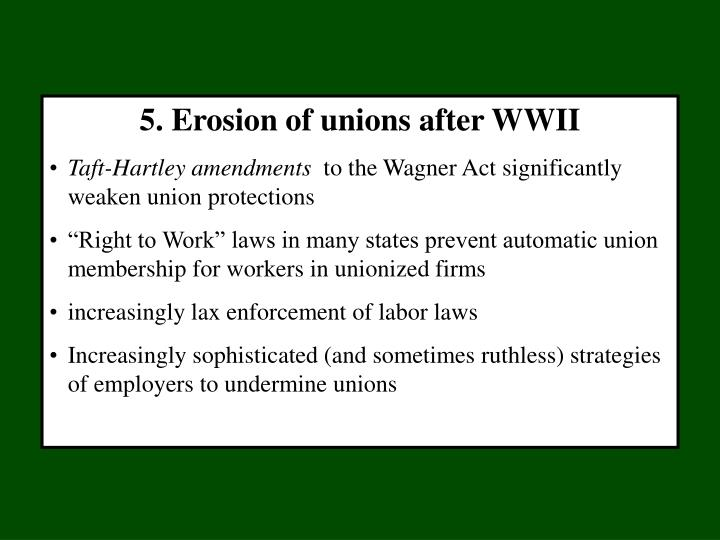 5. Erosion of unions after WWII