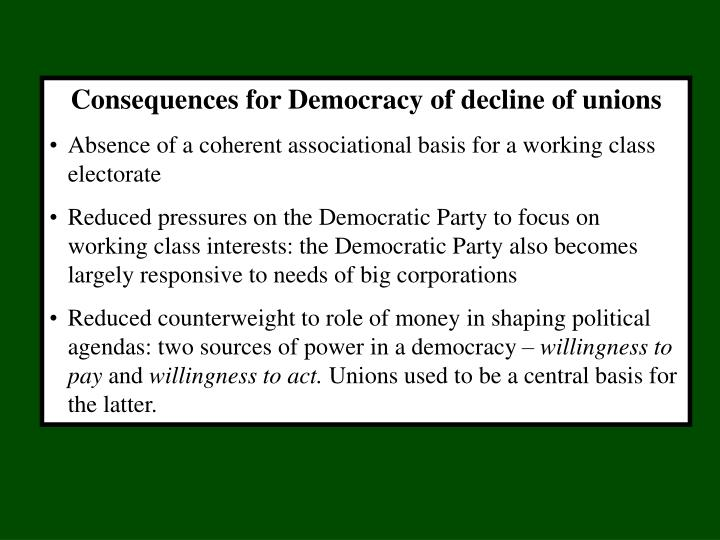 Consequences for Democracy of decline of unions