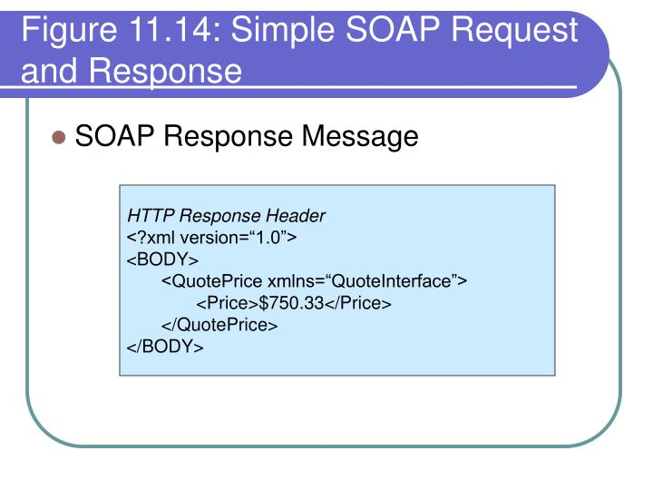 Figure 11.14: Simple SOAP Request and Response