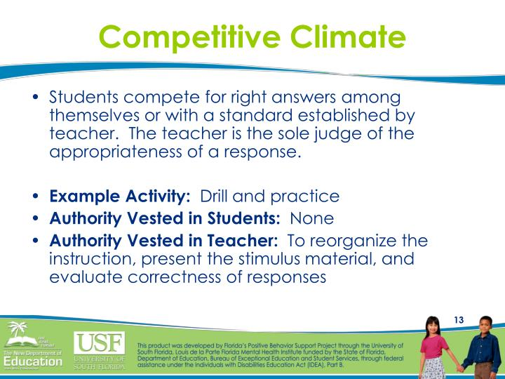 Competitive Climate