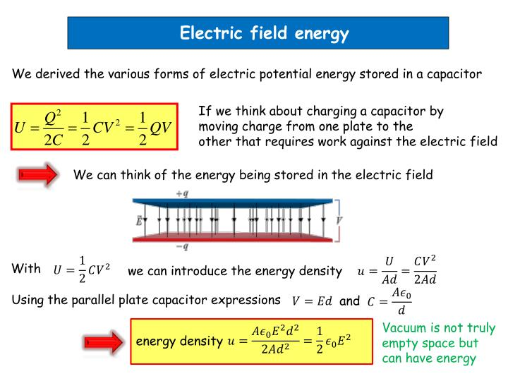 Electric field energy