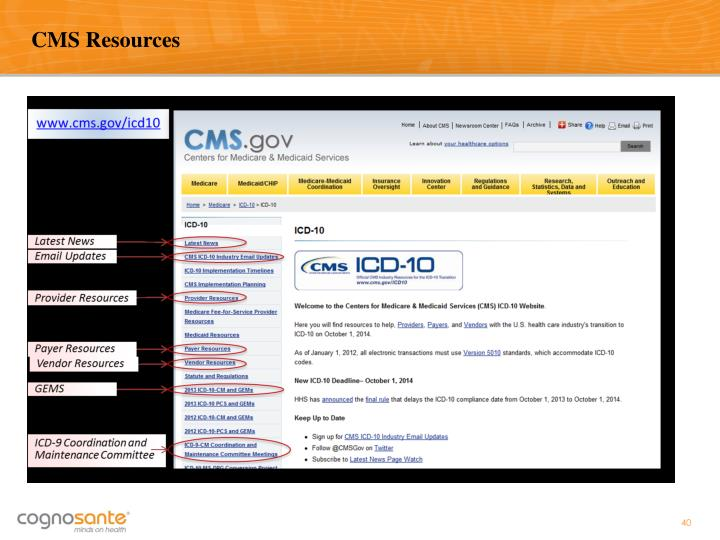 CMS Resources