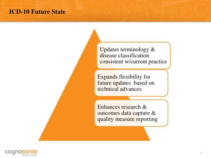 ICD-10 Future State