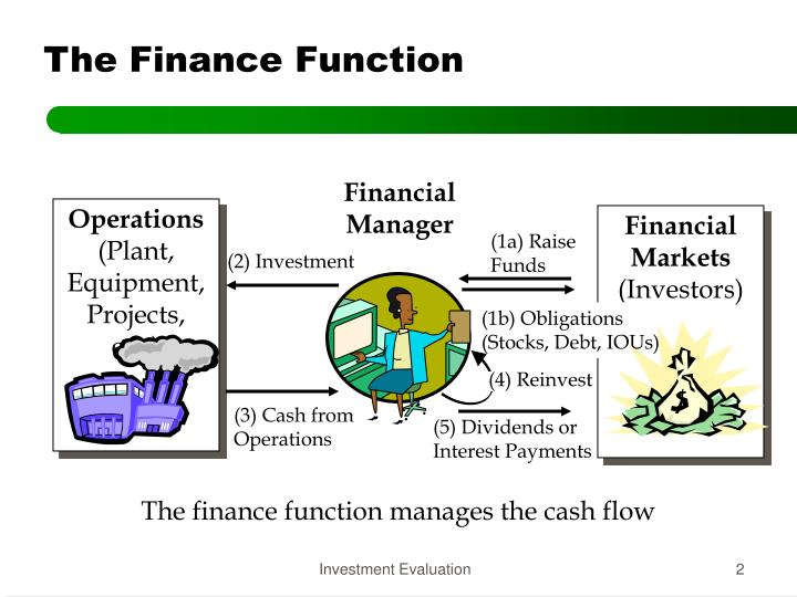 The finance function