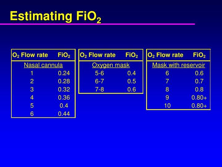 Estimating FiO