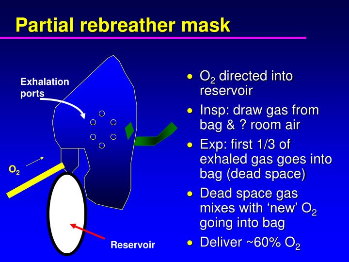 Partial rebreather mask