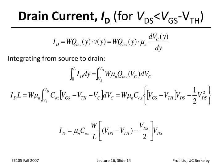 Drain Current,
