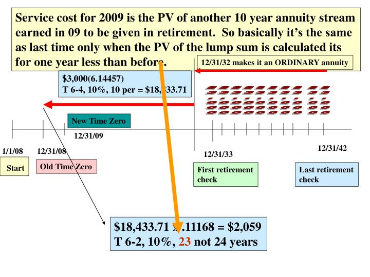 Service cost for 2009 is the PV of another 10 year annuity stream