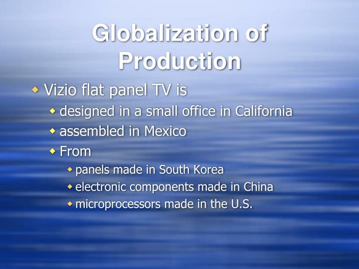 Globalization of Production