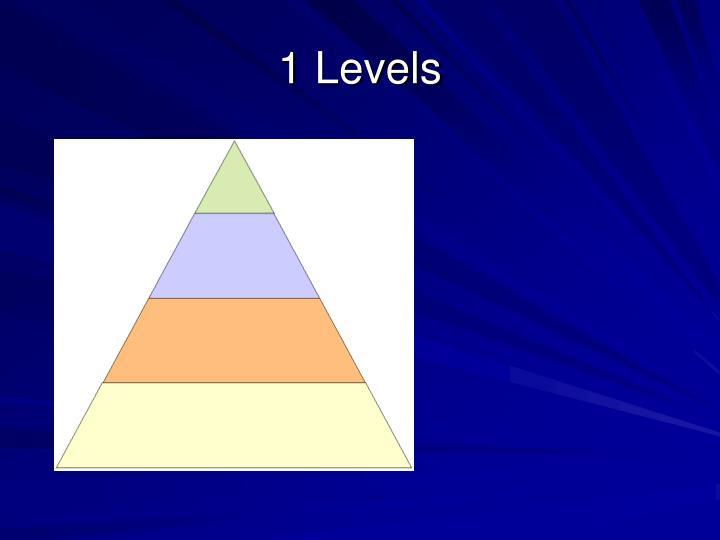 1 Levels