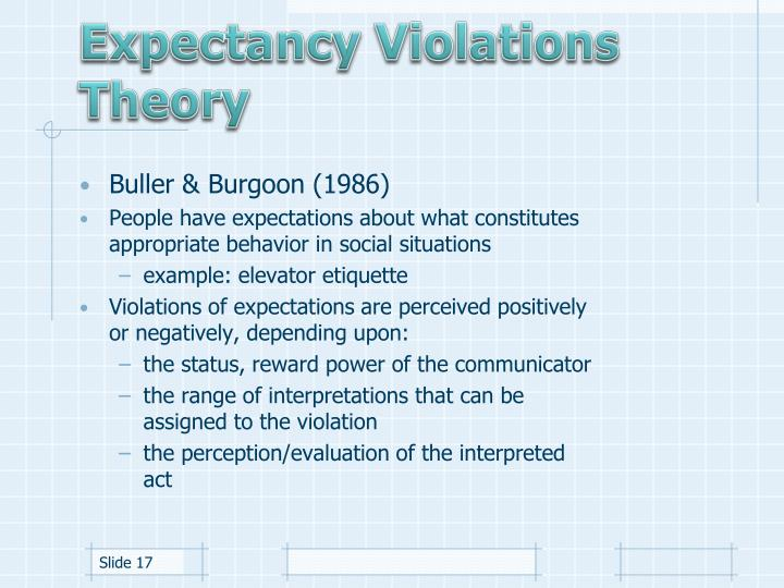 Expectancy Violations Theory
