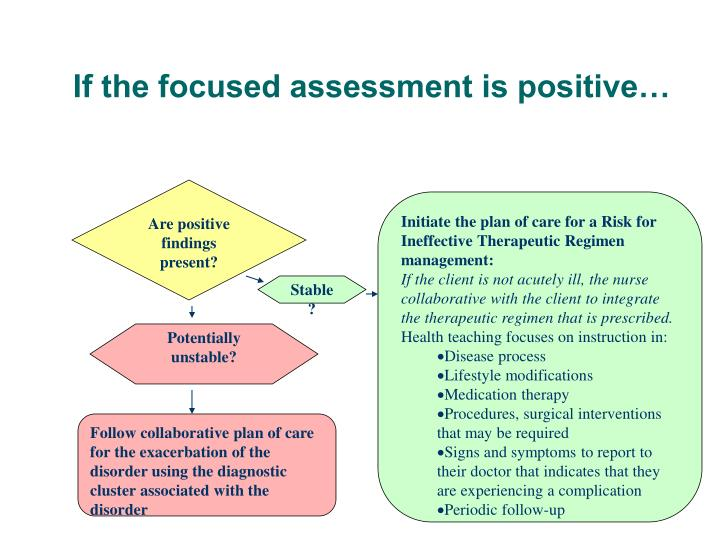 If the focused assessment is positive…