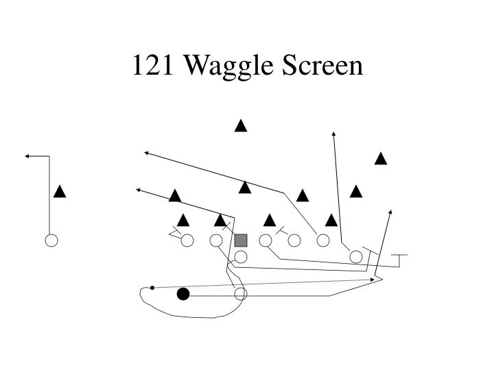 121 Waggle Screen