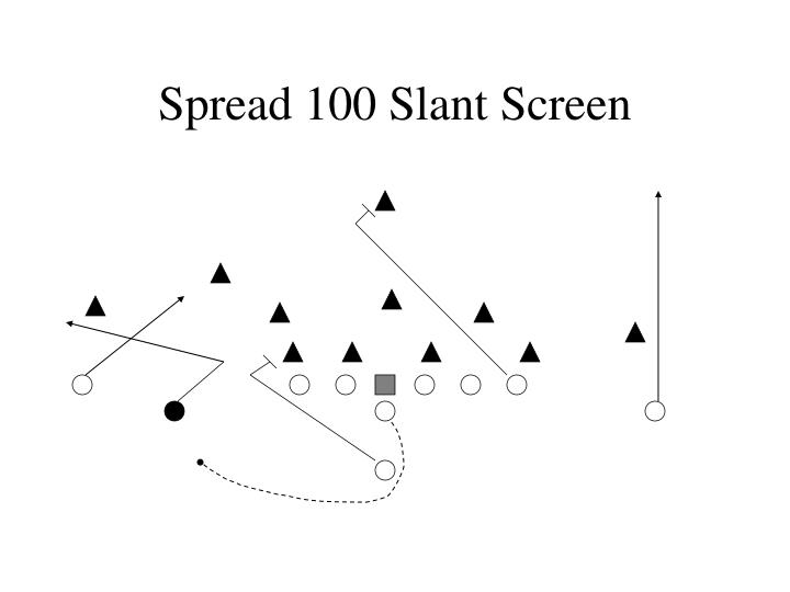 Spread 100 Slant Screen