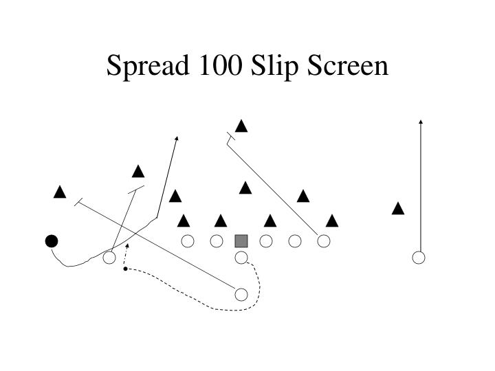 Spread 100 Slip Screen