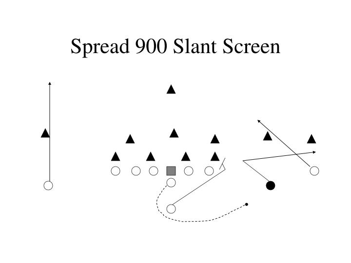 Spread 900 Slant Screen