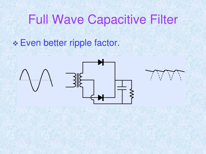 Full Wave Capacitive Filter