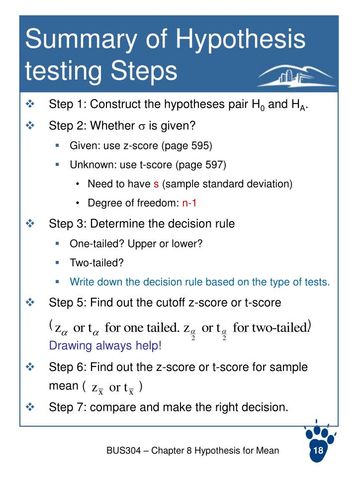 Summary of Hypothesis testing Steps