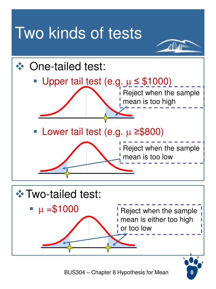 Two kinds of tests