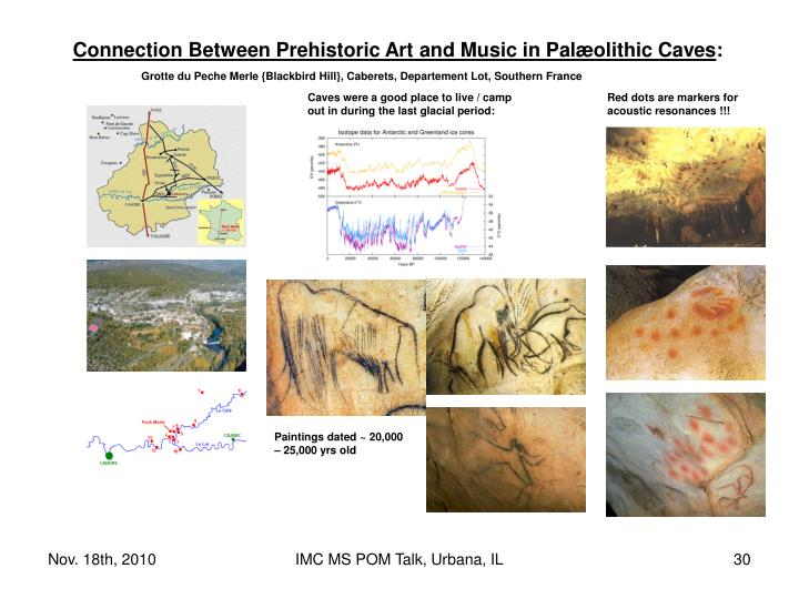 Connection Between Prehistoric Art and Music in Palæolithic Caves